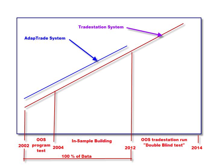Forex analytics online