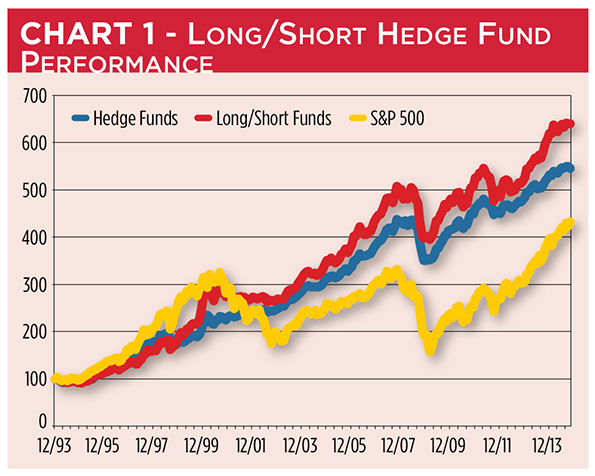 Systematic trading hedge fund