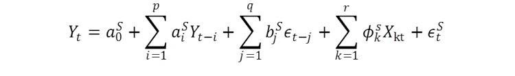 econometric