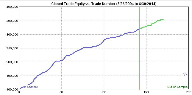 Trading platform for mac os x