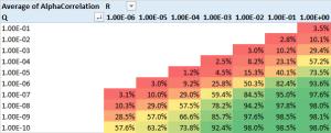 Trading strategy kalman filter opencv