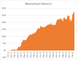 Combining Momentum and Mean Reversion Strategies