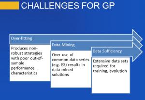 GP Challenges