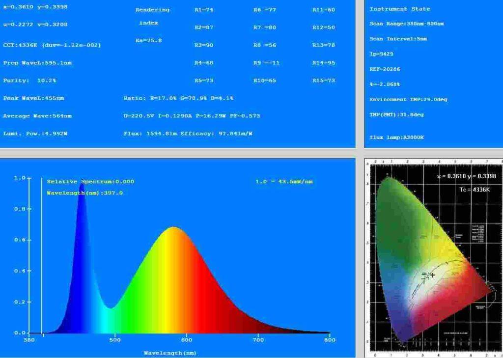 SpectralAnalysis