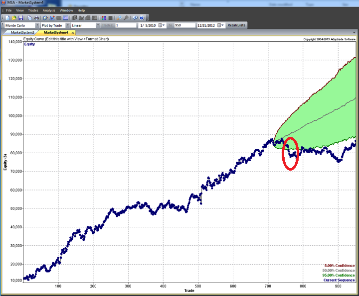 Eurex fixed income trading strategies