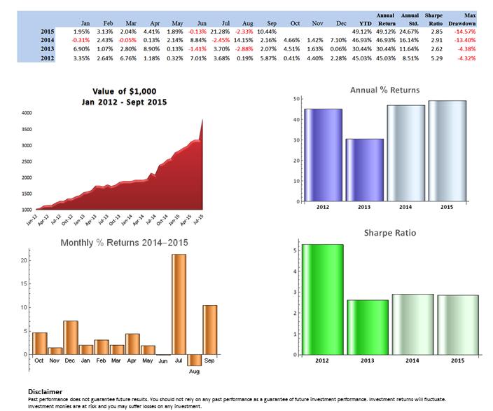 trading strategies based on statistics