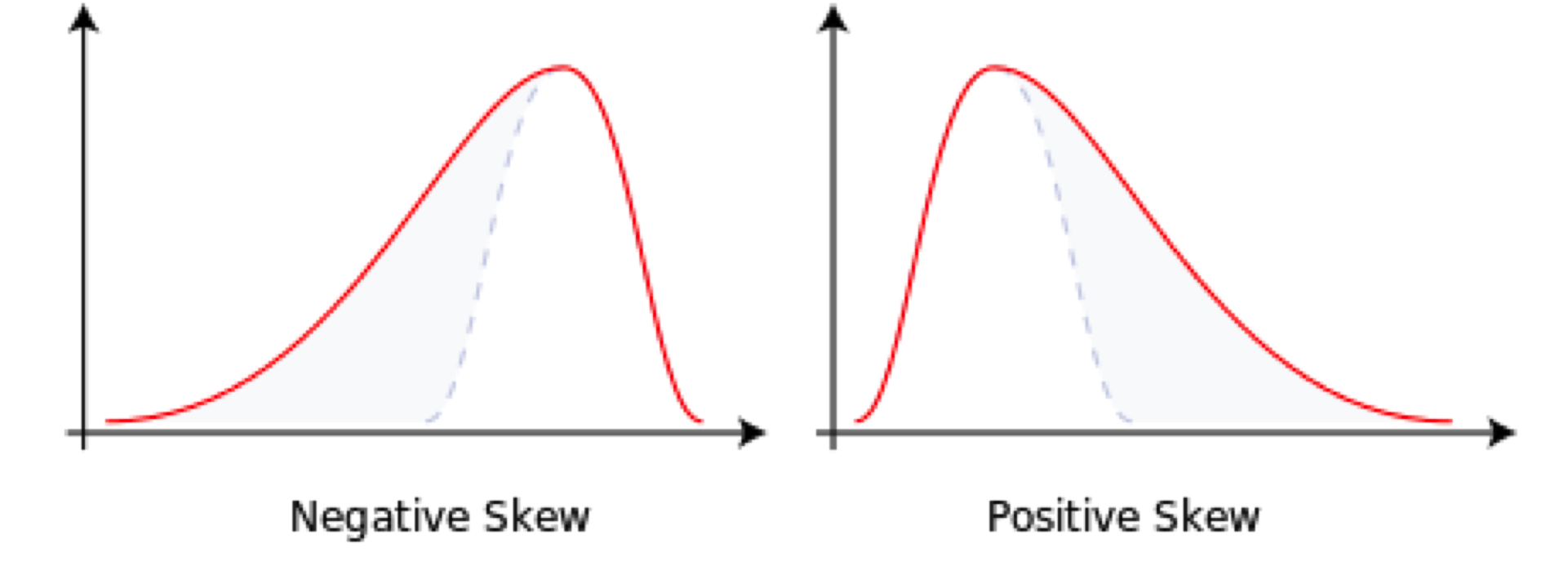Binary options skew