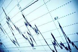 volatilitychart